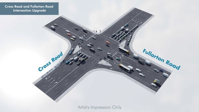 Proposed Fullarton Rd and Cross Rd intersection upgrade